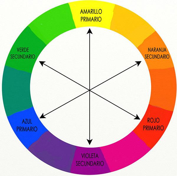 colores-complementarios precorrectores